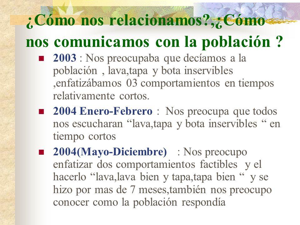 ¿Cómo nos relacionamos?,¿Cómo nos comunicamos con la población ? 2003 : Nos preocupaba que decíamos a la población, lava,tapa y bota inservibles,enfat