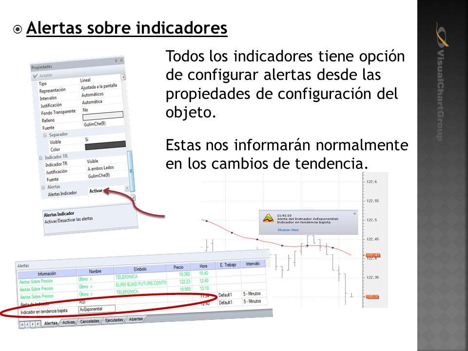 Alertas sobre indicadores Estas nos informarán normalmente en los cambios de tendencia.