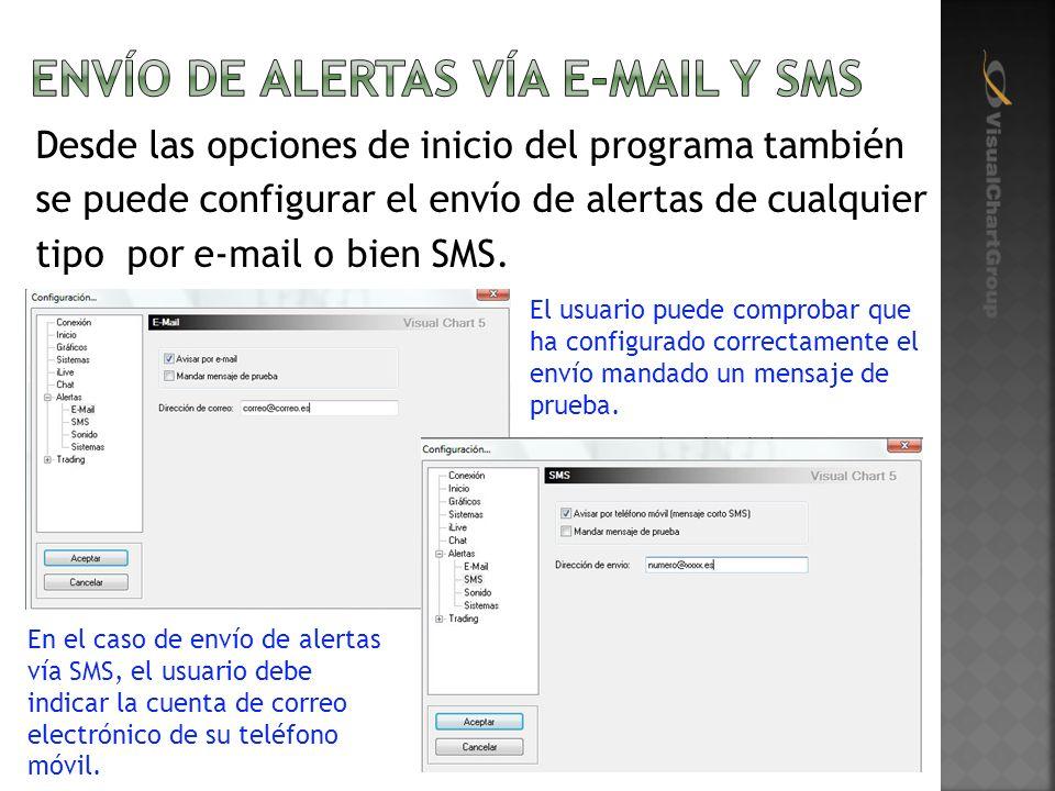 Desde las opciones de inicio del programa también se puede configurar el envío de alertas de cualquier tipo por e-mail o bien SMS.