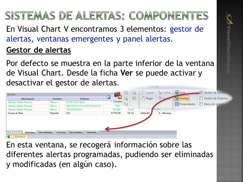 En Visual Chart V encontramos 3 elementos: gestor de alertas, ventanas emergentes y panel alertas.