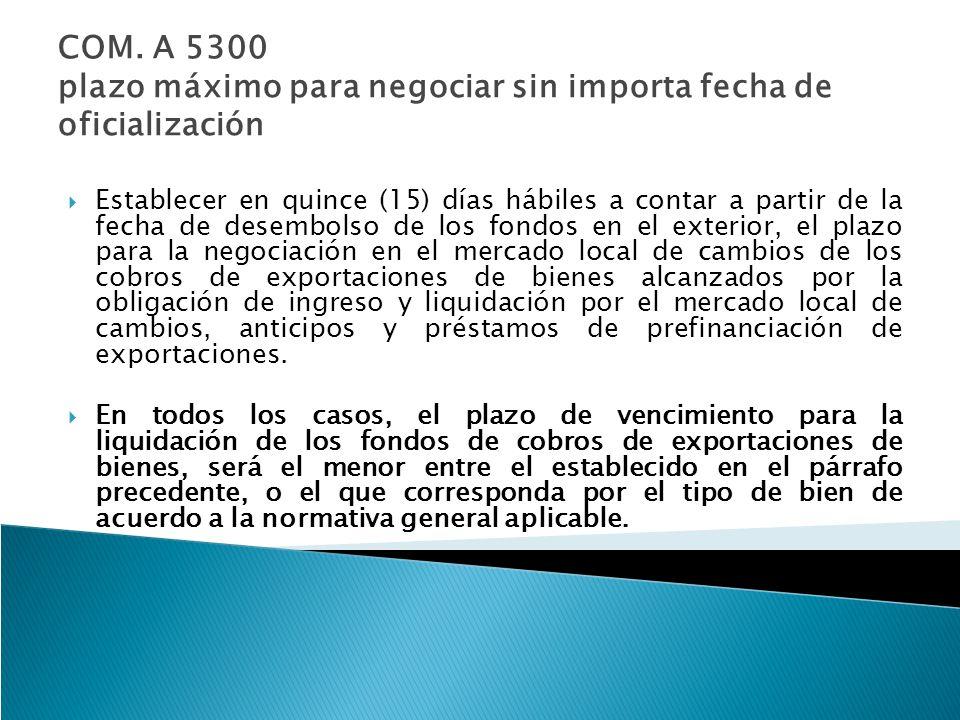 Plazos de ingreso especiales por dupla Cuit/NCM- novedades x vinculación Res.