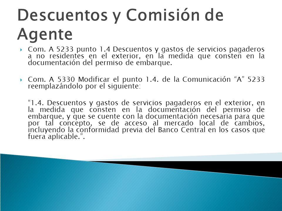 Reimportación de bienes cobrados COM.