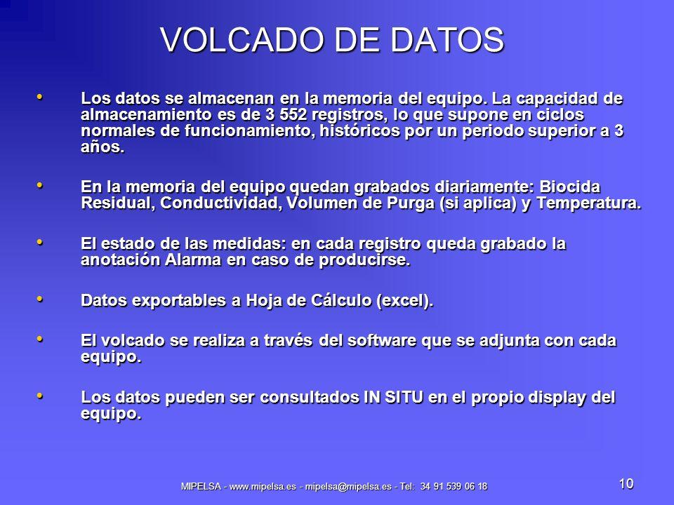 MIPELSA - www.mipelsa.es - mipelsa@mipelsa.es - Tel: 34 91 539 06 18 10 VOLCADO DE DATOS Los datos se almacenan en la memoria del equipo. La capacidad