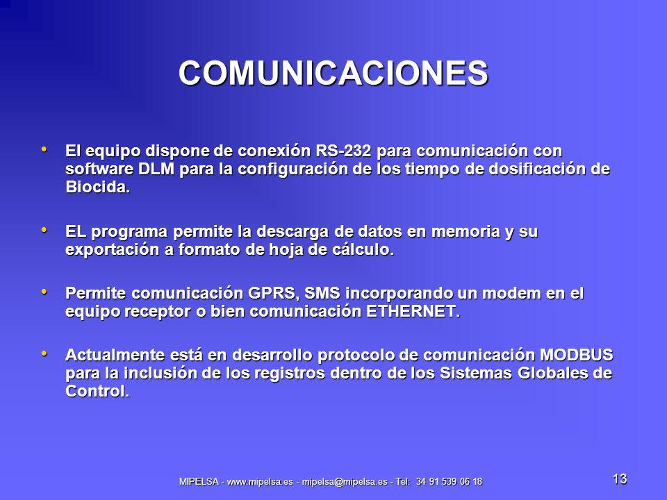 MIPELSA - www.mipelsa.es - mipelsa@mipelsa.es - Tel: 34 91 539 06 18 13 COMUNICACIONES El equipo dispone de conexión RS-232 para comunicación con soft