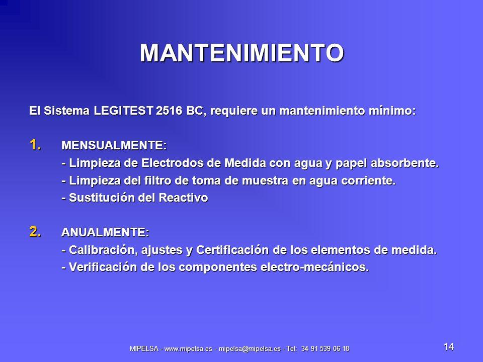 MIPELSA - www.mipelsa.es - mipelsa@mipelsa.es - Tel: 34 91 539 06 18 14 MANTENIMIENTO El Sistema LEGITEST 2516 BC, requiere un mantenimiento mínimo: 1