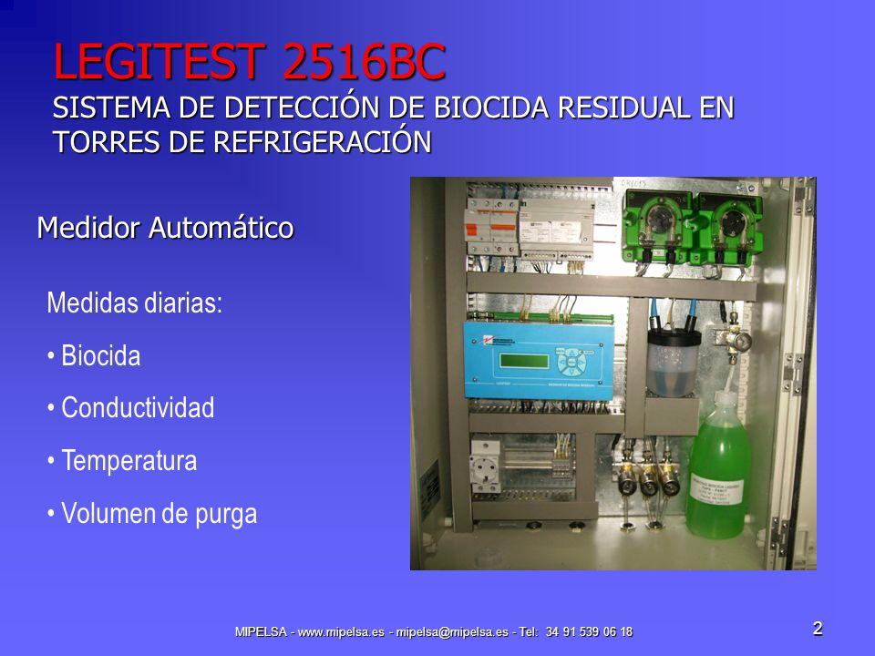 MIPELSA - www.mipelsa.es - mipelsa@mipelsa.es - Tel: 34 91 539 06 18 2 LEGITEST 2516BC SISTEMA DE DETECCIÓN DE BIOCIDA RESIDUAL EN TORRES DE REFRIGERA