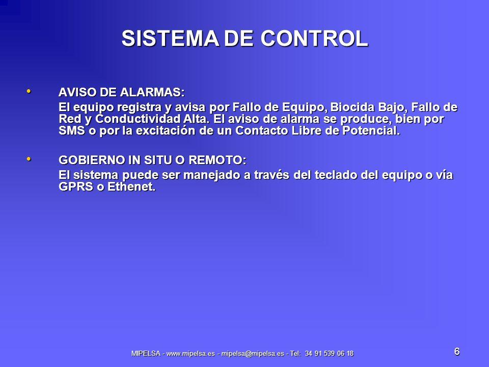 MIPELSA - www.mipelsa.es - mipelsa@mipelsa.es - Tel: 34 91 539 06 18 6 SISTEMA DE CONTROL AVISO DE ALARMAS: AVISO DE ALARMAS: El equipo registra y avi