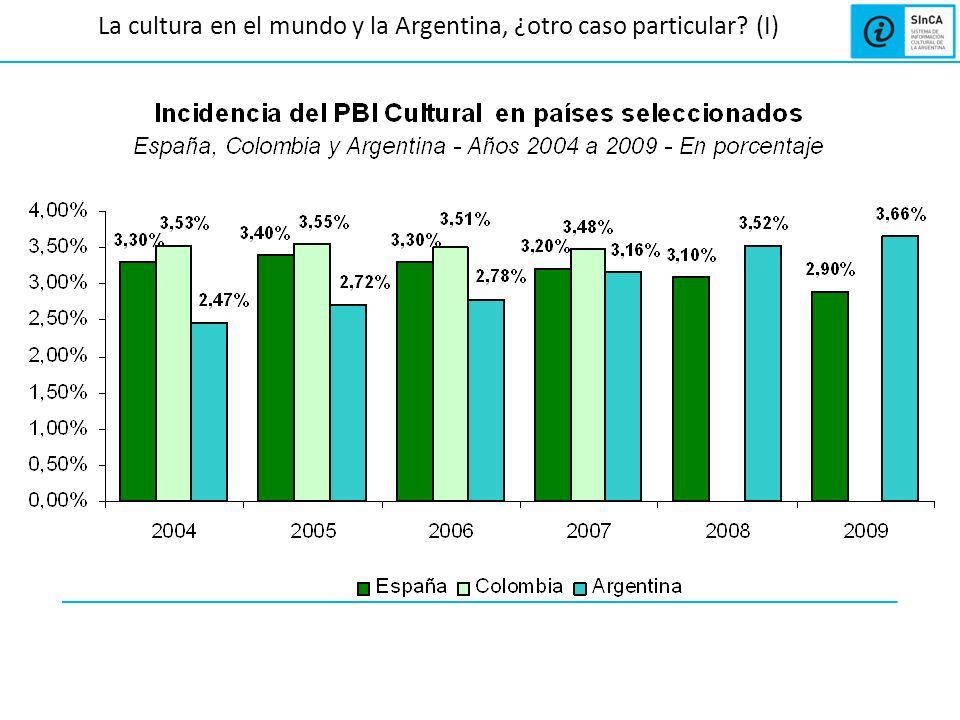 La cultura en el mundo y la Argentina, ¿otro caso particular (I)