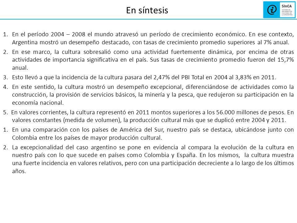 En síntesis 1.En el período 2004 – 2008 el mundo atravesó un período de crecimiento económico. En ese contexto, Argentina mostró un desempeño destacad