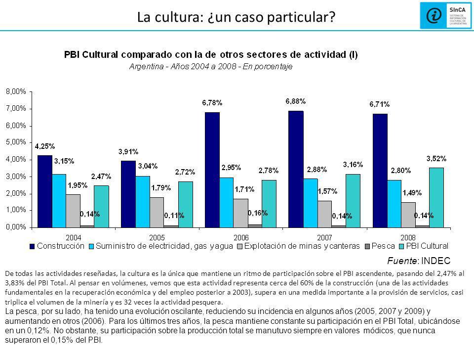 La cultura: ¿un caso particular? De todas las actividades reseñadas, la cultura es la única que mantiene un ritmo de participación sobre el PBI ascend