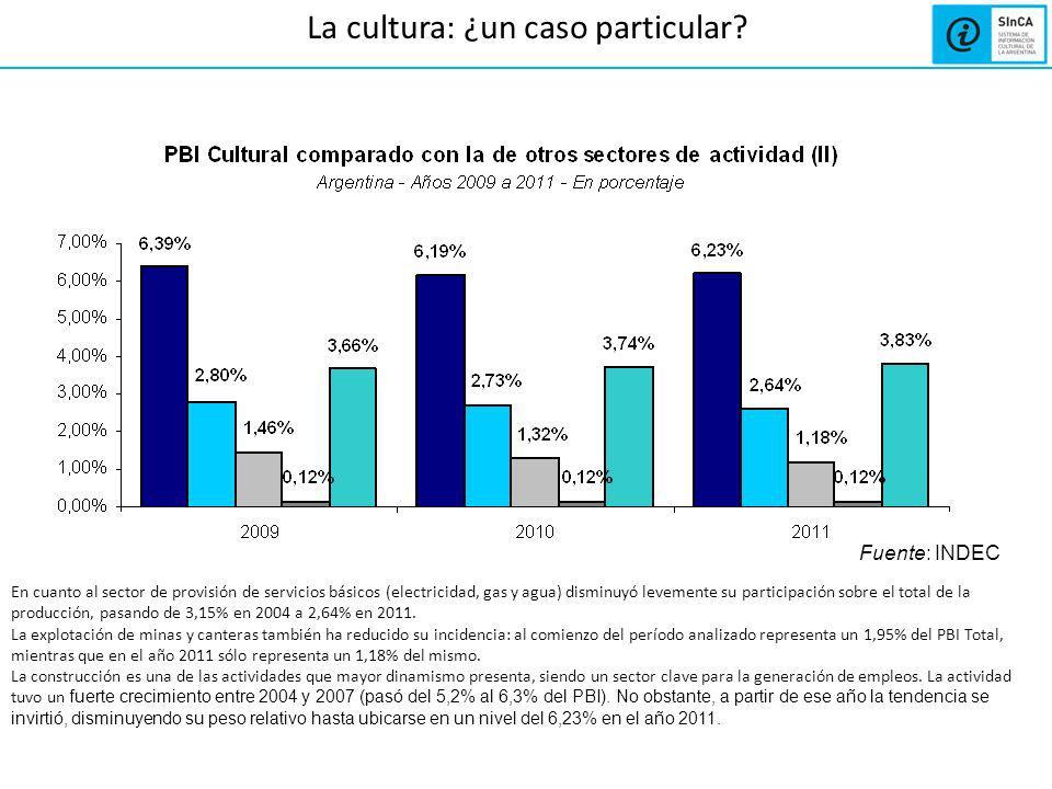 La cultura: ¿un caso particular? En cuanto al sector de provisión de servicios básicos (electricidad, gas y agua) disminuyó levemente su participación