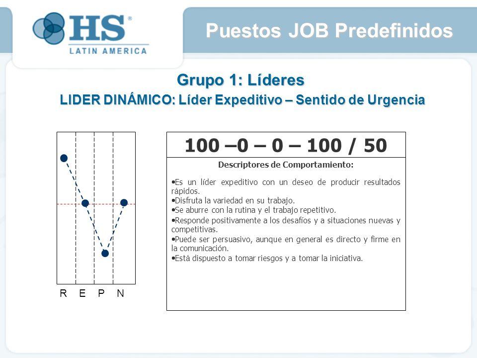 Grupo 1: Líderes LIDER DINÁMICO: Líder Expeditivo – Sentido de Urgencia R E P N 100 –0 – 0 – 100 / 50 Descriptores de Comportamiento: Es un l í der expeditivo con un deseo de producir resultados r á pidos.