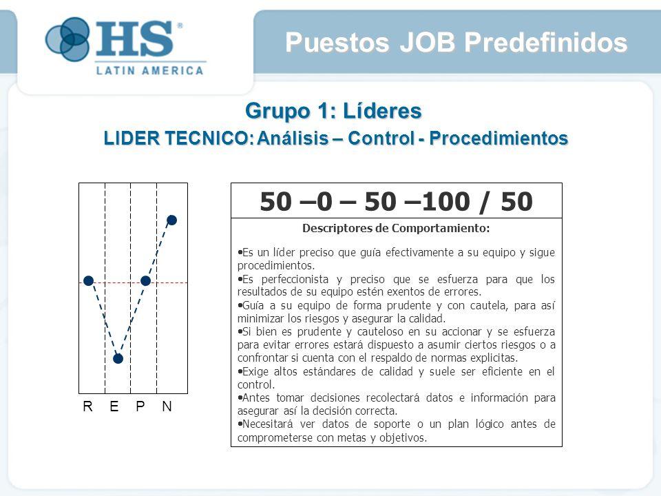 Grupo 1: Líderes LIDER TECNICO: Análisis – Control - Procedimientos R E P N 50 –0 – 50 –100 / 50 Descriptores de Comportamiento: Es un l í der preciso que gu í a efectivamente a su equipo y sigue procedimientos.