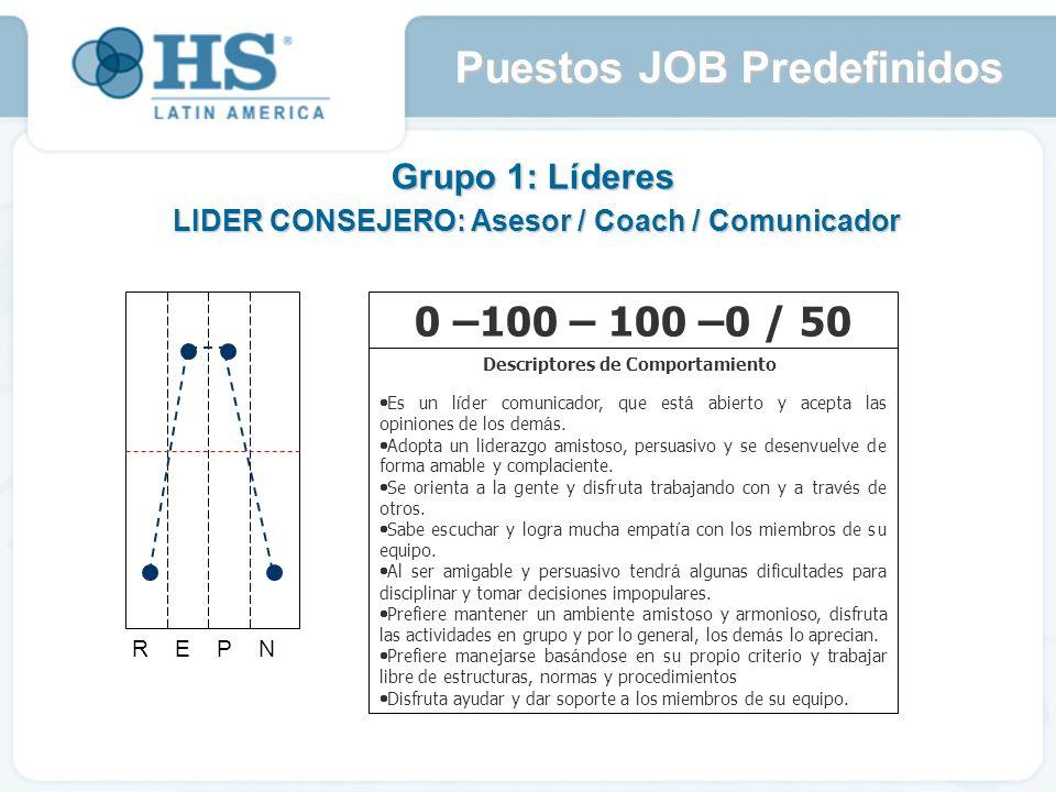 Grupo 1: Líderes LIDER CONSEJERO: Asesor / Coach / Comunicador R E P N 0 –100 – 100 –0 / 50 Descriptores de Comportamiento: Es un l í der comunicador, que est á abierto y acepta las opiniones de los dem á s.