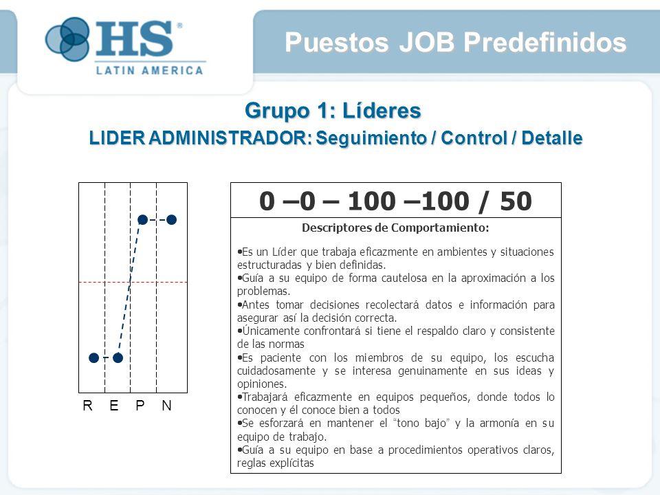 Grupo 1: Líderes LIDER ADMINISTRADOR: Seguimiento / Control / Detalle R E P N 0 –0 – 100 –100 / 50 Descriptores de Comportamiento: Es un L í der que trabaja eficazmente en ambientes y situaciones estructuradas y bien definidas.
