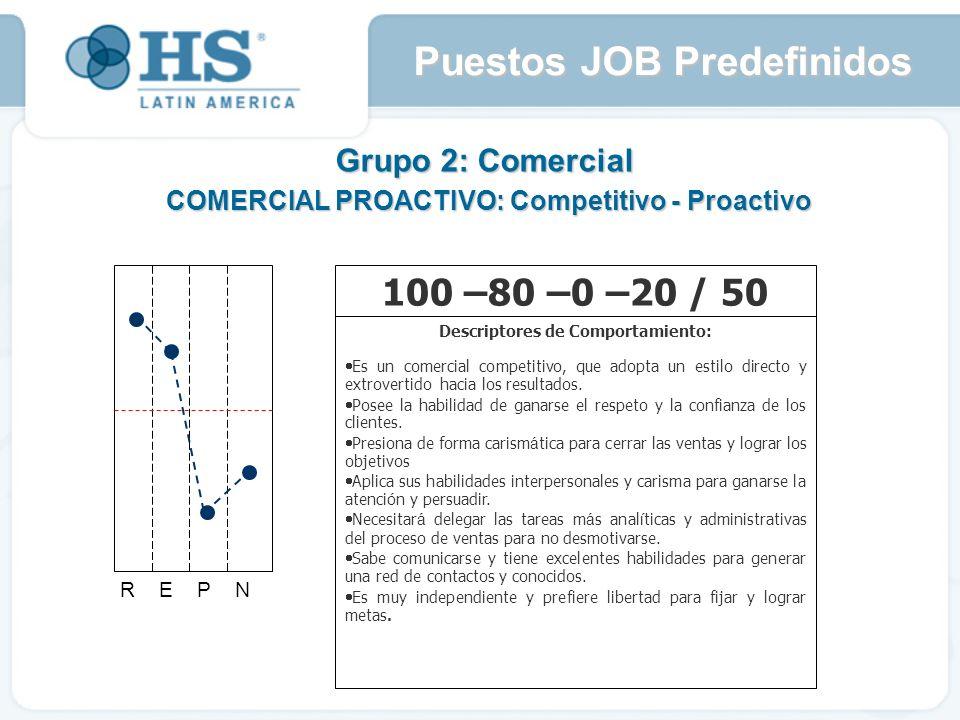 Grupo 2: Comercial COMERCIAL PROACTIVO: Competitivo - Proactivo R E P N 100 –80 –0 –20 / 50 Descriptores de Comportamiento: Es un comercial competitivo, que adopta un estilo directo y extrovertido hacia los resultados.
