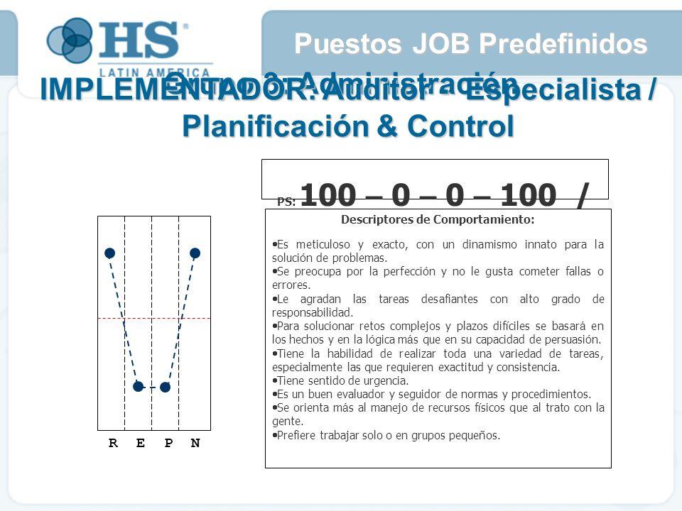 Grupo 3: Administración R E P N PS: 100 – 0 – 0 – 100 / 50 Descriptores de Comportamiento: Es meticuloso y exacto, con un dinamismo innato para la soluci ó n de problemas.