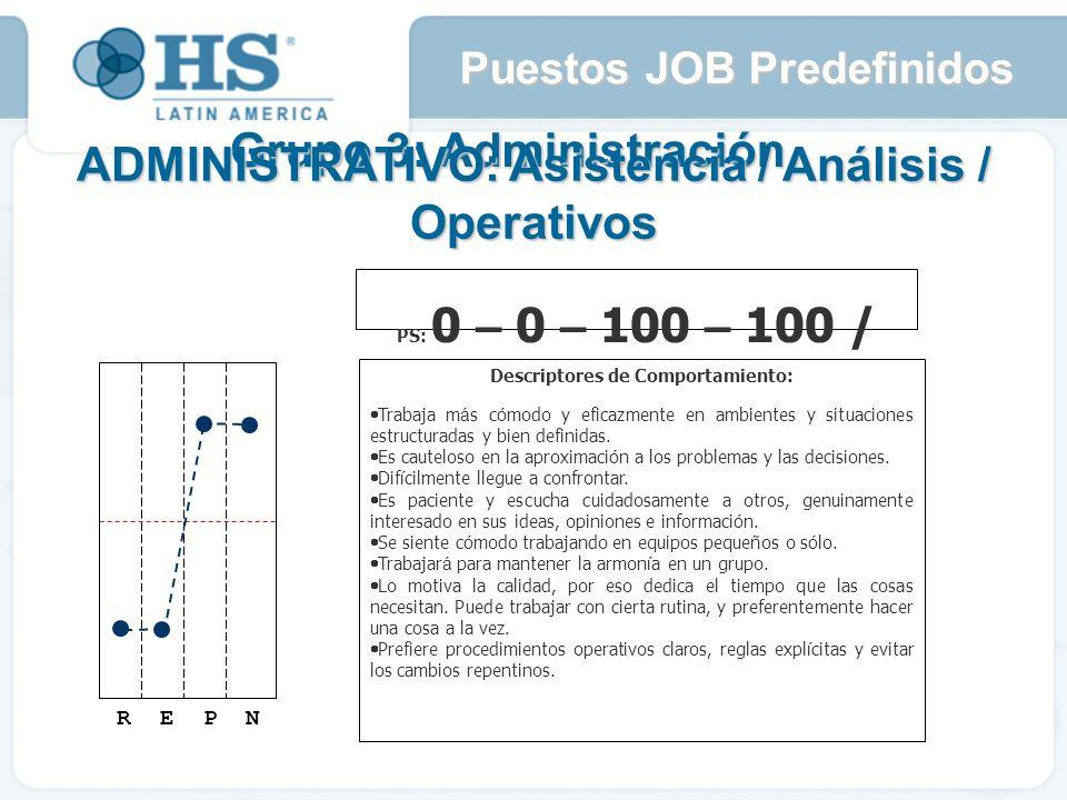Grupo 3: Administración R E P N PS: 0 – 0 – 100 – 100 / 50 Descriptores de Comportamiento: Trabaja m á s c ó modo y eficazmente en ambientes y situaciones estructuradas y bien definidas.