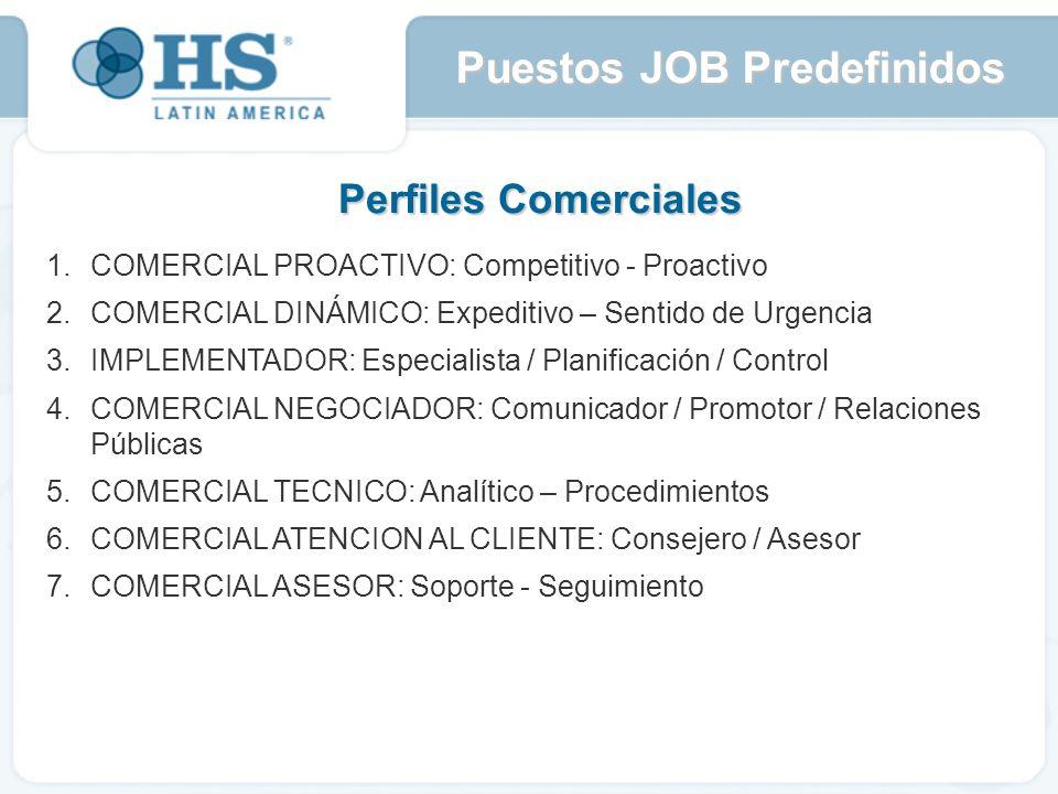 Perfiles Comerciales COMERCIAL PROACTIVO: Competitivo - Proactivo COMERCIAL DINÁMICO: Expeditivo – Sentido de Urgencia IMPLEMENTADOR: Especialista / Planificación / Control COMERCIAL NEGOCIADOR: Comunicador / Promotor / Relaciones Públicas COMERCIAL TECNICO: Analítico – Procedimientos COMERCIAL ATENCION AL CLIENTE: Consejero / Asesor COMERCIAL ASESOR: Soporte - Seguimiento Puestos JOB Predefinidos