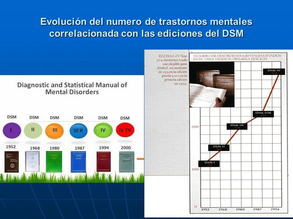 31 Evolución del numero de trastornos mentales correlacionada con las ediciones del DSM