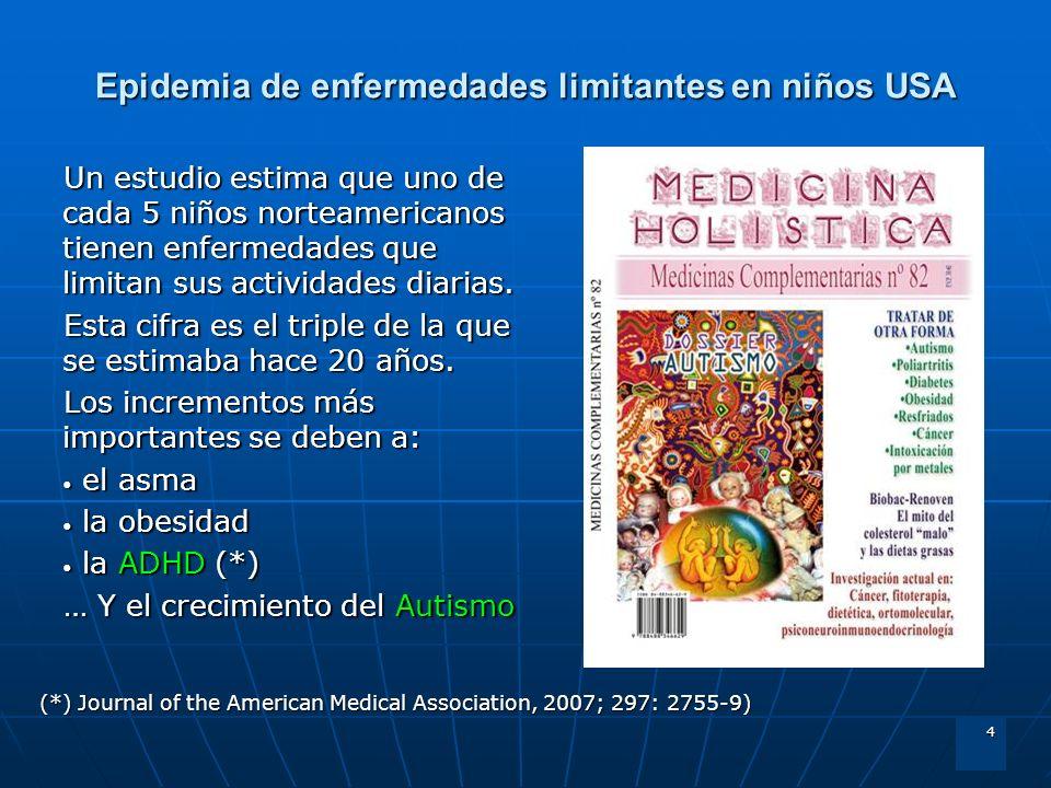 4 Epidemia de enfermedades limitantes en niños USA Un estudio estima que uno de cada 5 niños norteamericanos tienen enfermedades que limitan sus activ