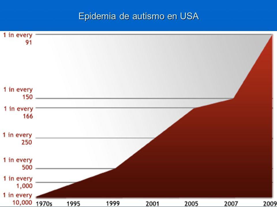 5 Epidemia de autismo en USA
