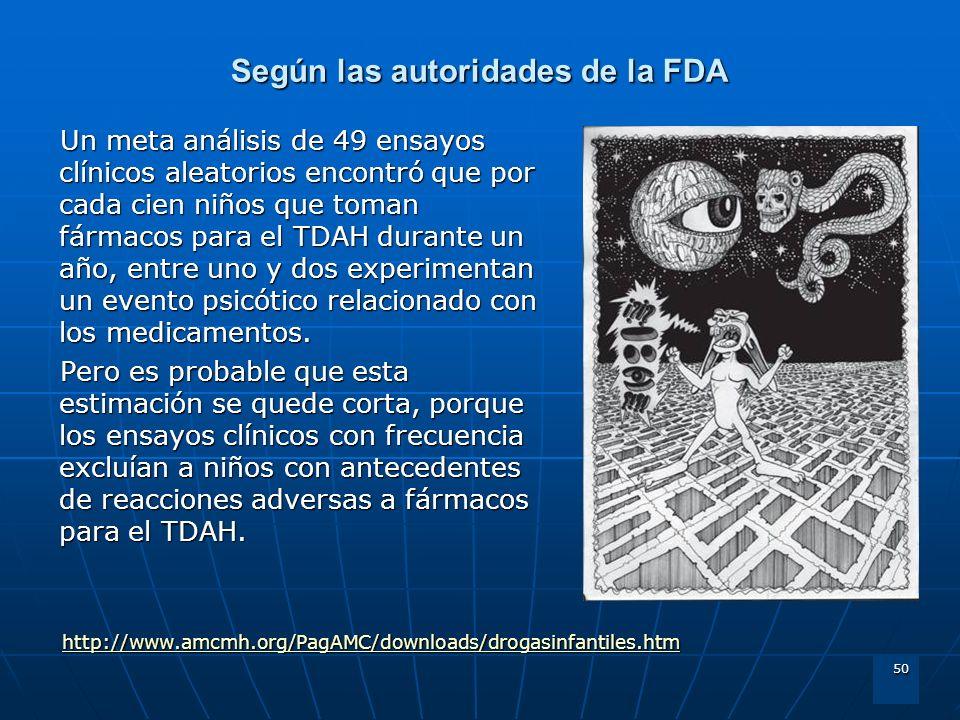 50 Según las autoridades de la FDA Un meta análisis de 49 ensayos clínicos aleatorios encontró que por cada cien niños que toman fármacos para el TDAH