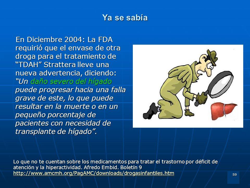 59 Ya se sabía En Diciembre 2004: La FDA requirió que el envase de otra droga para el tratamiento de TDAH Strattera lleve una nueva advertencia, dicie