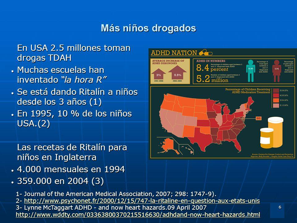6 Más niños drogados En USA 2.5 millones toman drogas TDAH Muchas escuelas han inventado la hora R Muchas escuelas han inventado la hora R Se está dan
