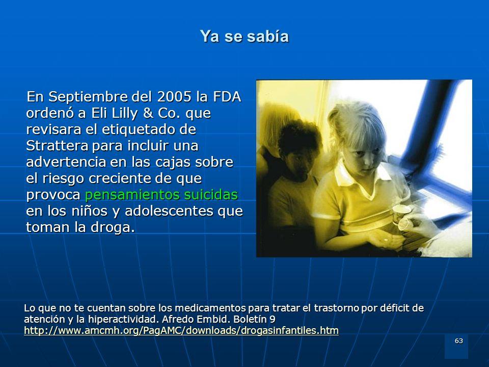63 Ya se sabía En Septiembre del 2005 la FDA ordenó a Eli Lilly & Co. que revisara el etiquetado de Strattera para incluir una advertencia en las caja