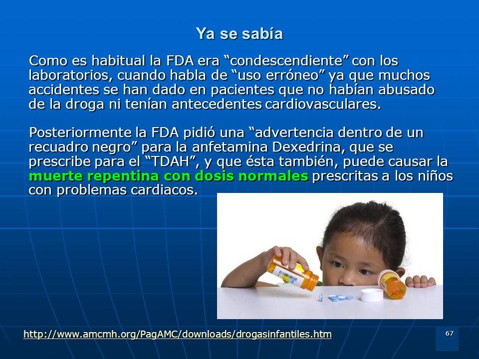 67 Ya se sabía Como es habitual la FDA era condescendiente con los laboratorios, cuando habla de uso erróneo ya que muchos accidentes se han dado en p