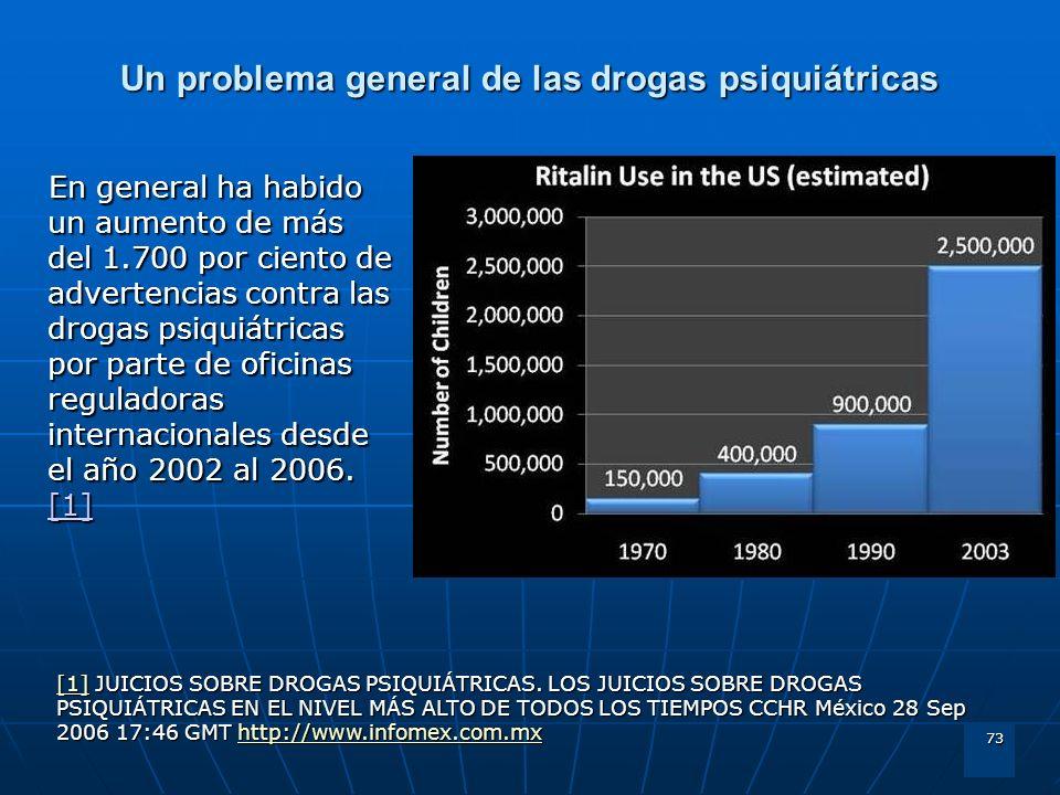 73 Un problema general de las drogas psiquiátricas En general ha habido un aumento de más del 1.700 por ciento de advertencias contra las drogas psiqu