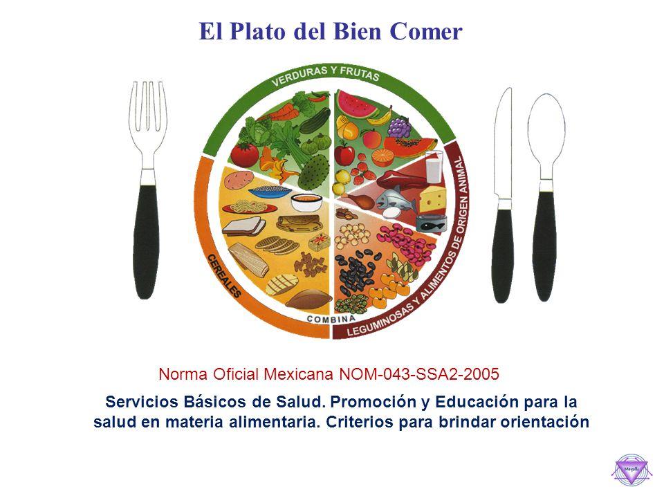 El Plato del Bien Comer Norma Oficial Mexicana NOM-043-SSA2-2005 Servicios Básicos de Salud.