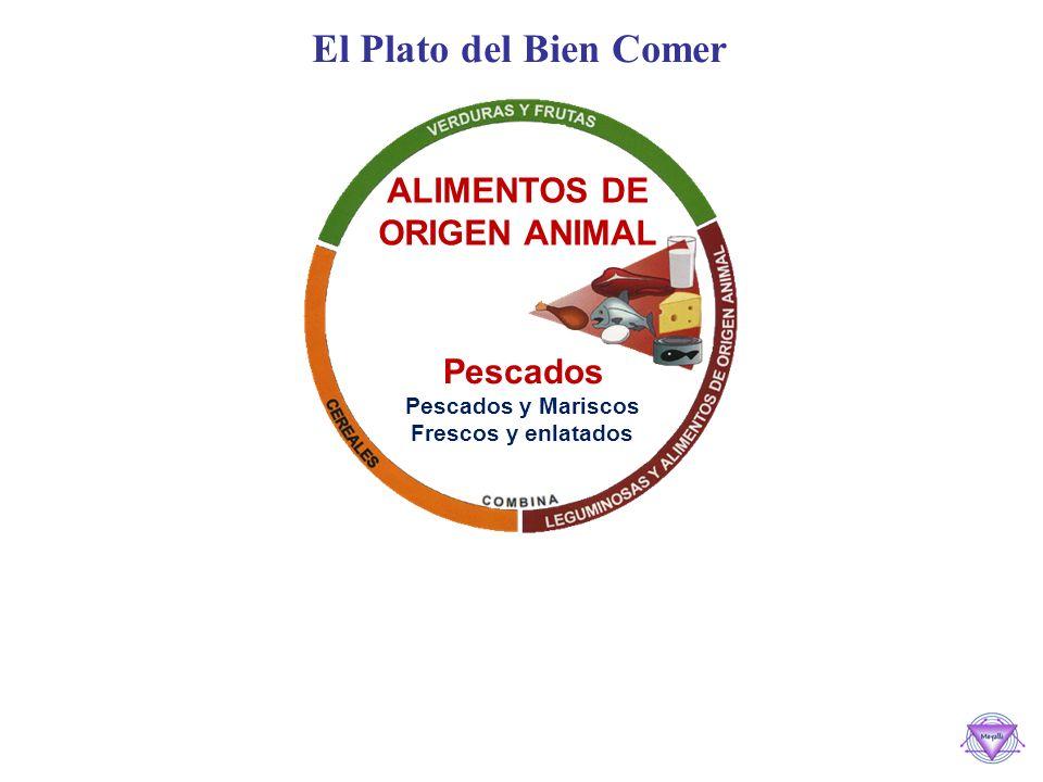 El Plato del Bien Comer ALIMENTOS DE ORIGEN ANIMAL Aves de Corral y Huevos