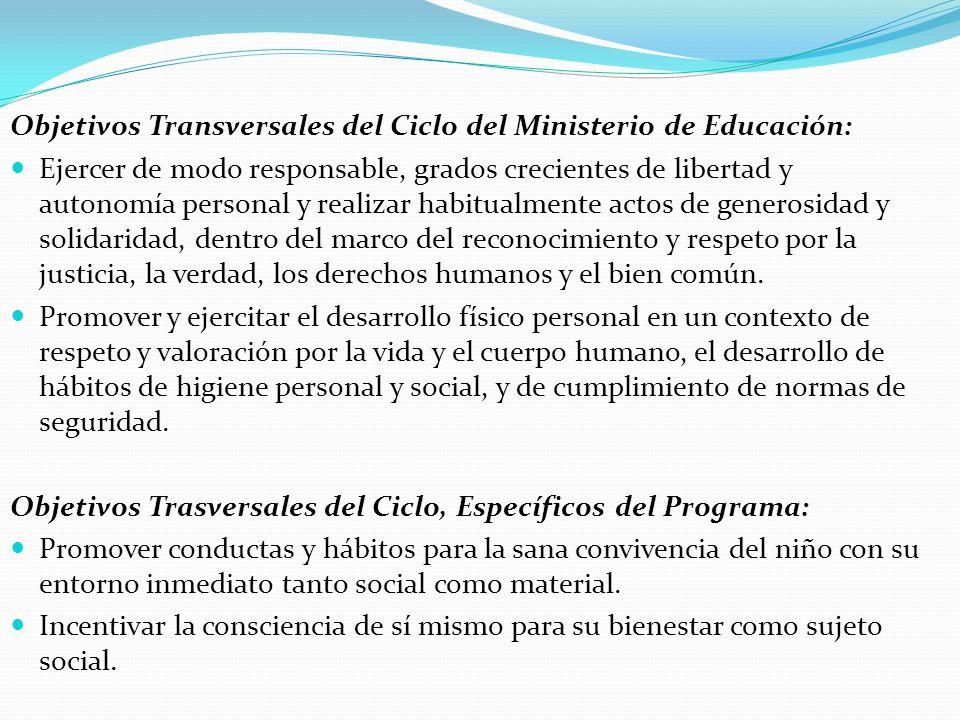 Objetivos Transversales del Ciclo del Ministerio de Educación: Ejercer de modo responsable, grados crecientes de libertad y autonomía personal y reali