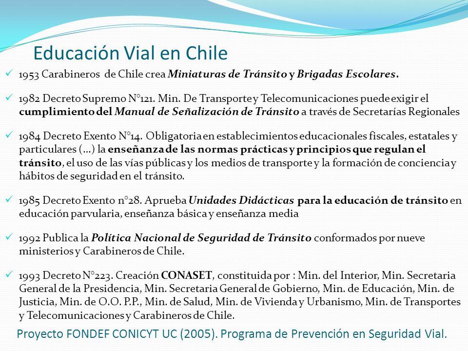 Educación Vial en Chile 1953 Carabineros de Chile crea Miniaturas de Tránsito y Brigadas Escolares. 1982 Decreto Supremo N°121. Min. De Transporte y T