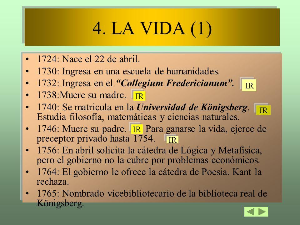 4. LA VIDA (1) 4. LA VIDA (1) 1724: Nace el 22 de abril. 1730: Ingresa en una escuela de humanidades. 1732: Ingresa en el Collegium Fredericianum. 173