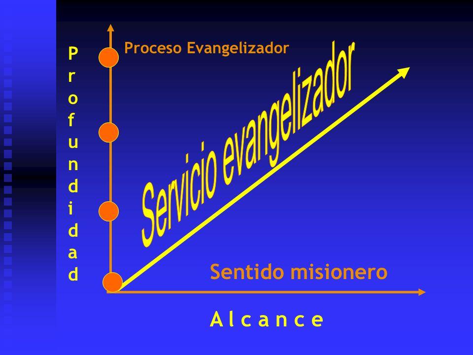 ProfundidadProfundidad A l c a n c e Sentido misionero Proceso Evangelizador