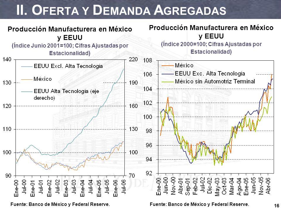 16 II. O FERTA Y D EMANDA A GREGADAS Producción Manufacturera en México y EEUU ( Índice Junio 2001=100; Cifras Ajustadas por Estacionalidad ) Producci