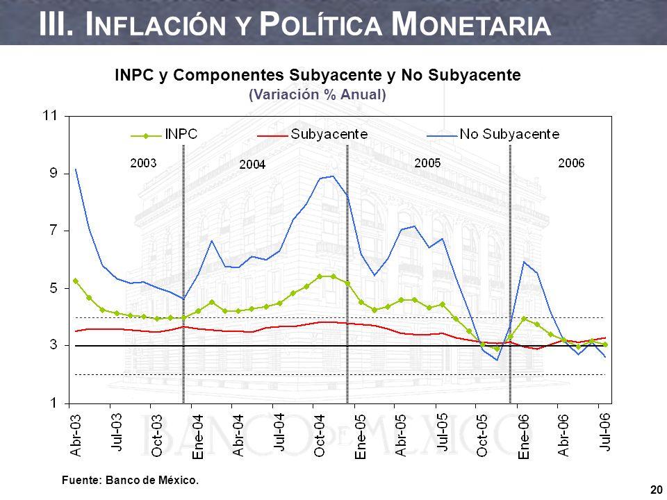 20 Fuente: Banco de México. III.