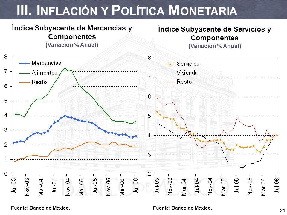 21 Índice Subyacente de Servicios y Componentes ( Variación % Anual ) Índice Subyacente de Mercancías y Componentes ( Variación % Anual ) Fuente: Banco de México.