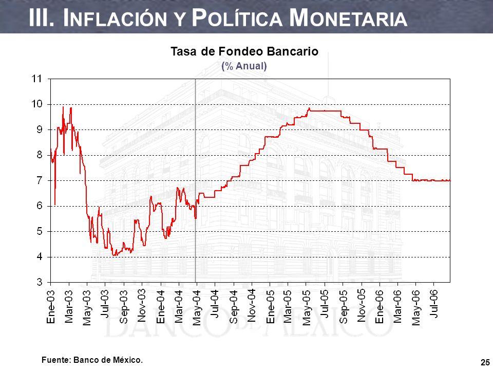 25 Tasa de Fondeo Bancario ( % Anual ) Fuente: Banco de México. III. I NFLACIÓN Y P OLÍTICA M ONETARIA