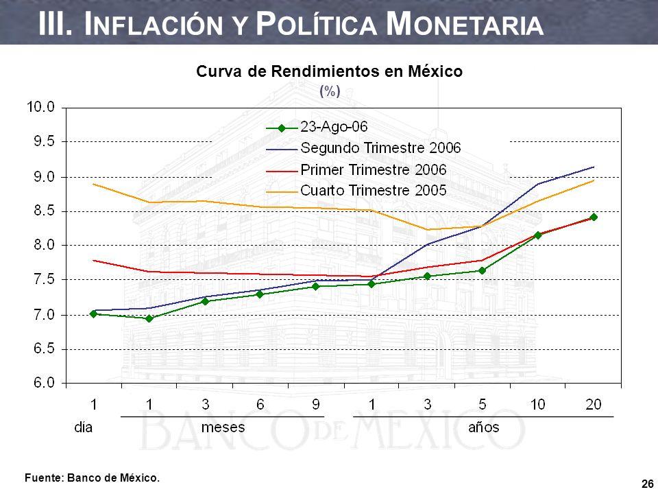 26 Curva de Rendimientos en México ( % ) Fuente: Banco de México.