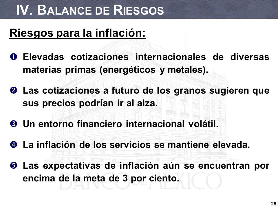 28 IV. B ALANCE DE R IESGOS Riesgos para la inflación: Elevadas cotizaciones internacionales de diversas materias primas (energéticos y metales). Las