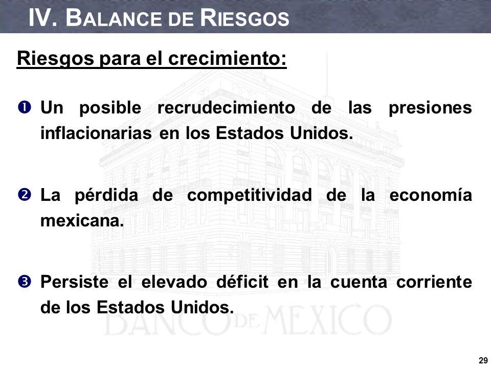 29 IV. B ALANCE DE R IESGOS Riesgos para el crecimiento: Un posible recrudecimiento de las presiones inflacionarias en los Estados Unidos. La pérdida