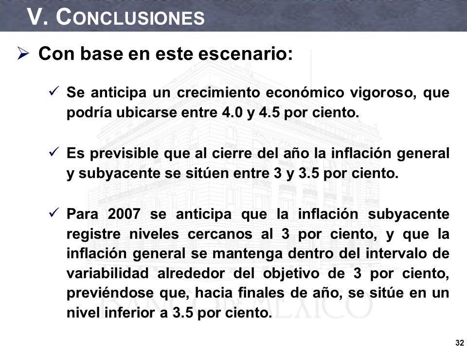 32 V. C ONCLUSIONES Con base en este escenario: Se anticipa un crecimiento económico vigoroso, que podría ubicarse entre 4.0 y 4.5 por ciento. Es prev