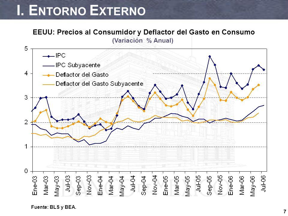 7 EEUU: Precios al Consumidor y Deflactor del Gasto en Consumo (Variación % Anual) Fuente: BLS y BEA.