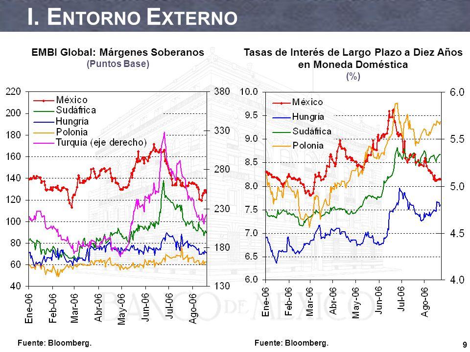 20 Fuente: Banco de México.III.