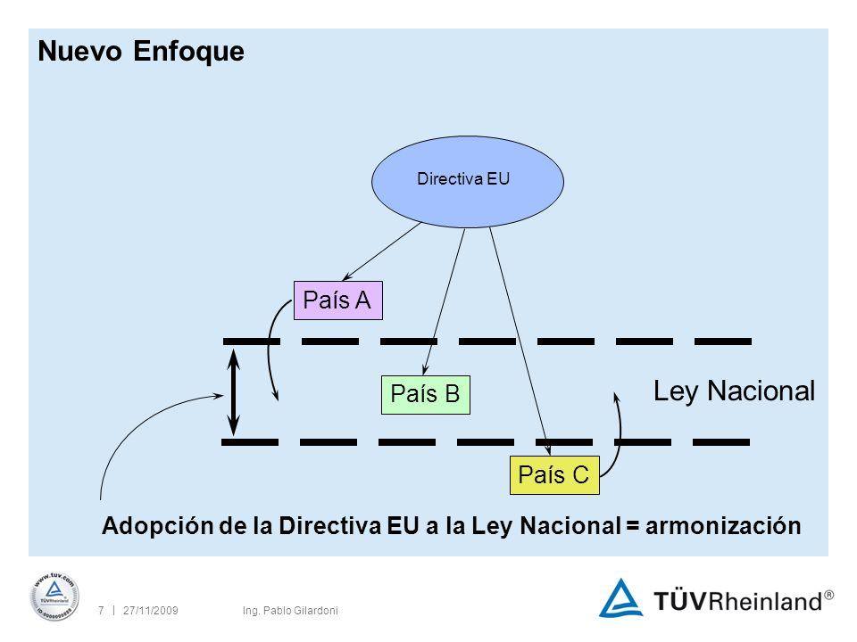 | 27/11/20098Ing.Pablo Gilardoni Directiva EU Normas EN, IEC, DIN...