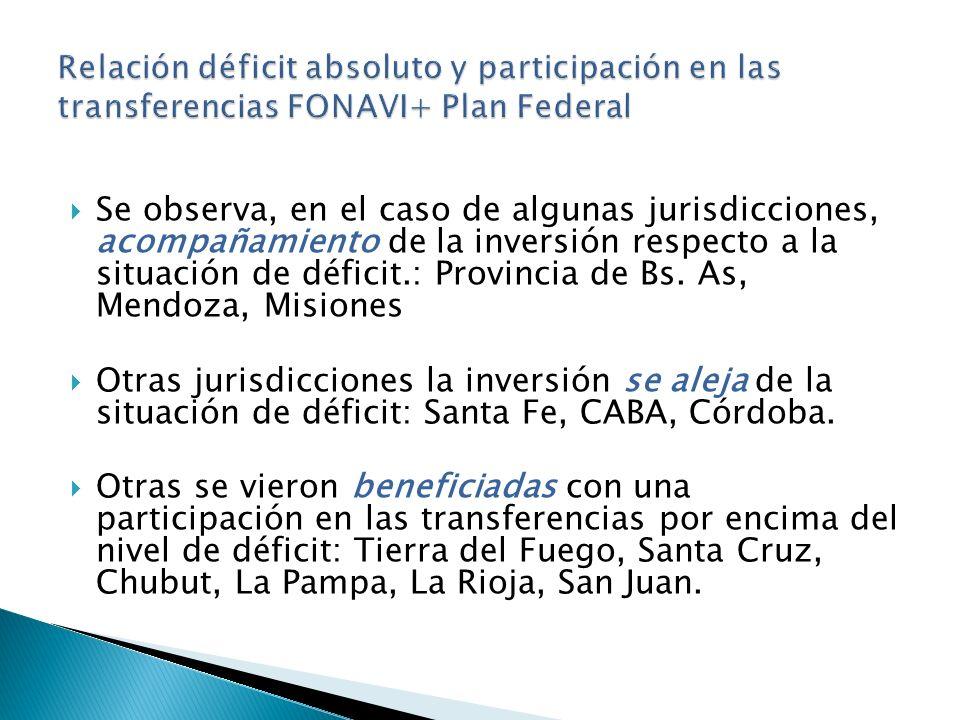 Se observa, en el caso de algunas jurisdicciones, acompañamiento de la inversión respecto a la situación de déficit.: Provincia de Bs.